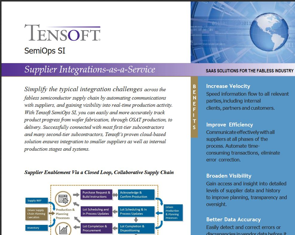 Tensoft SemiOps SI
