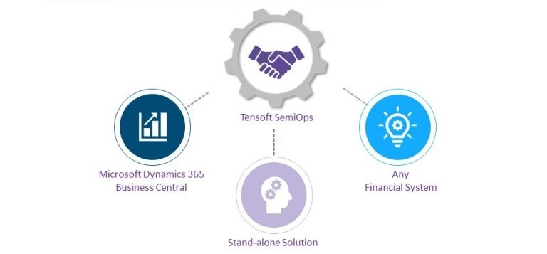 SemiOps Business Central